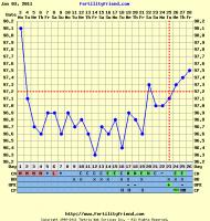 chartgraph_module.php.png