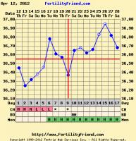 chartgraph_module.png